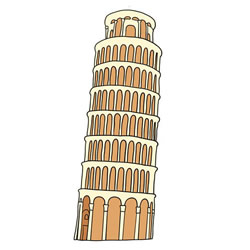 How to Draw the Leaning Tower of Pisa